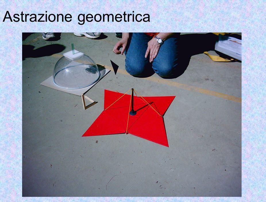 Astrazione geometrica