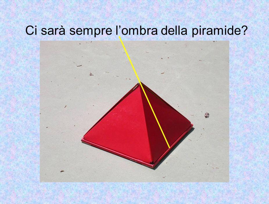 Ci sarà sempre lombra della piramide?