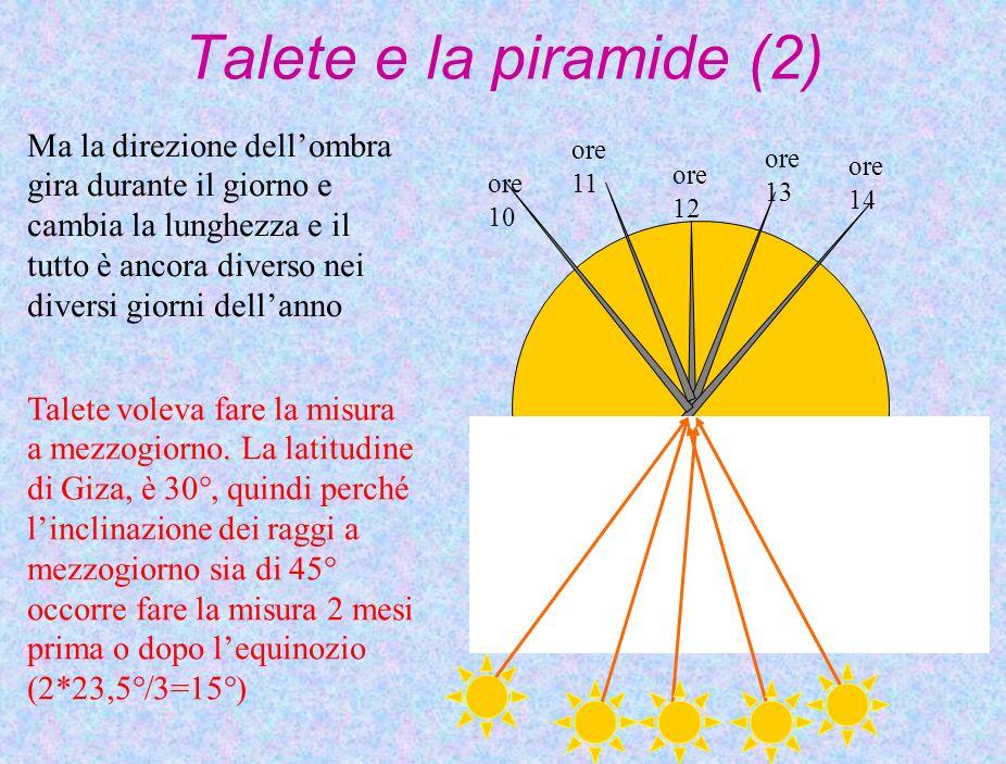 Talete e la piramide (2) Ma la direzione dellombra gira durante il giorno e cambia la lunghezza e il tutto è ancora diverso nei diversi giorni dellann