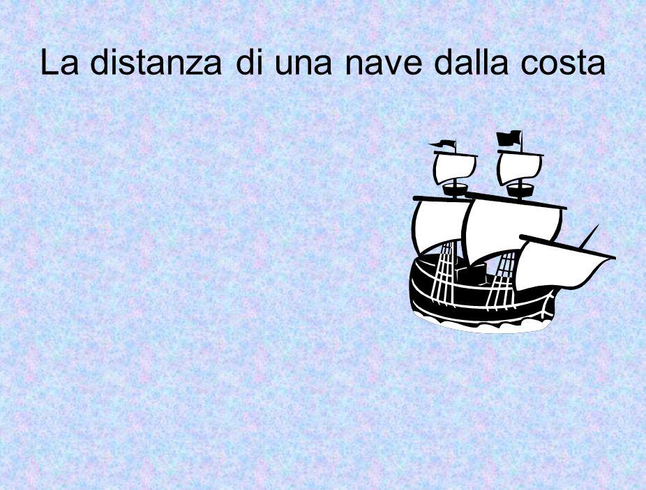 La distanza di una nave dalla costa