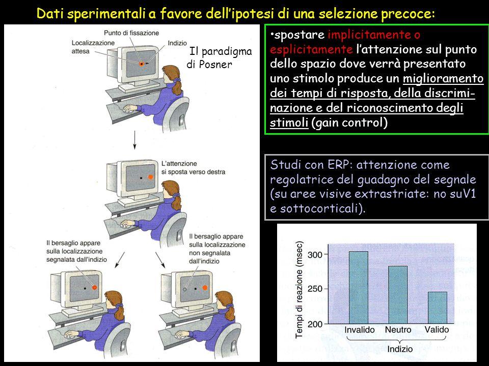 Dati sperimentali a favore dellipotesi di una selezione precoce: spostare implicitamente o esplicitamente lattenzione sul punto dello spazio dove verr