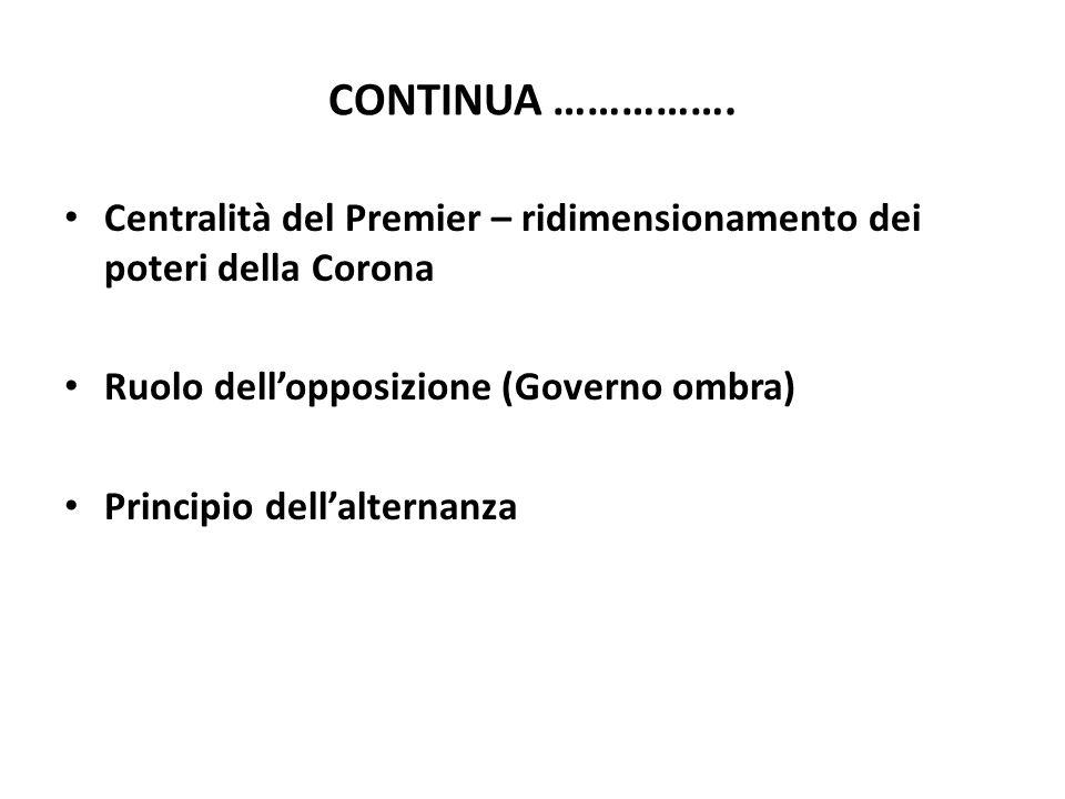 CONTINUA ……………. Centralità del Premier – ridimensionamento dei poteri della Corona Ruolo dellopposizione (Governo ombra) Principio dellalternanza