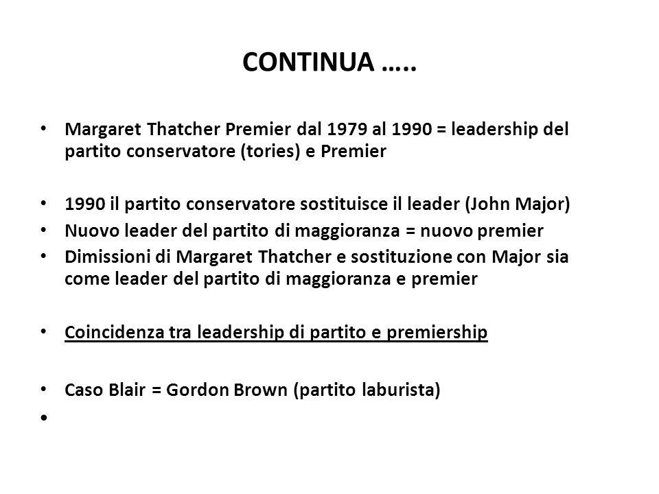 CONTINUA ….. Margaret Thatcher Premier dal 1979 al 1990 = leadership del partito conservatore (tories) e Premier 1990 il partito conservatore sostitui