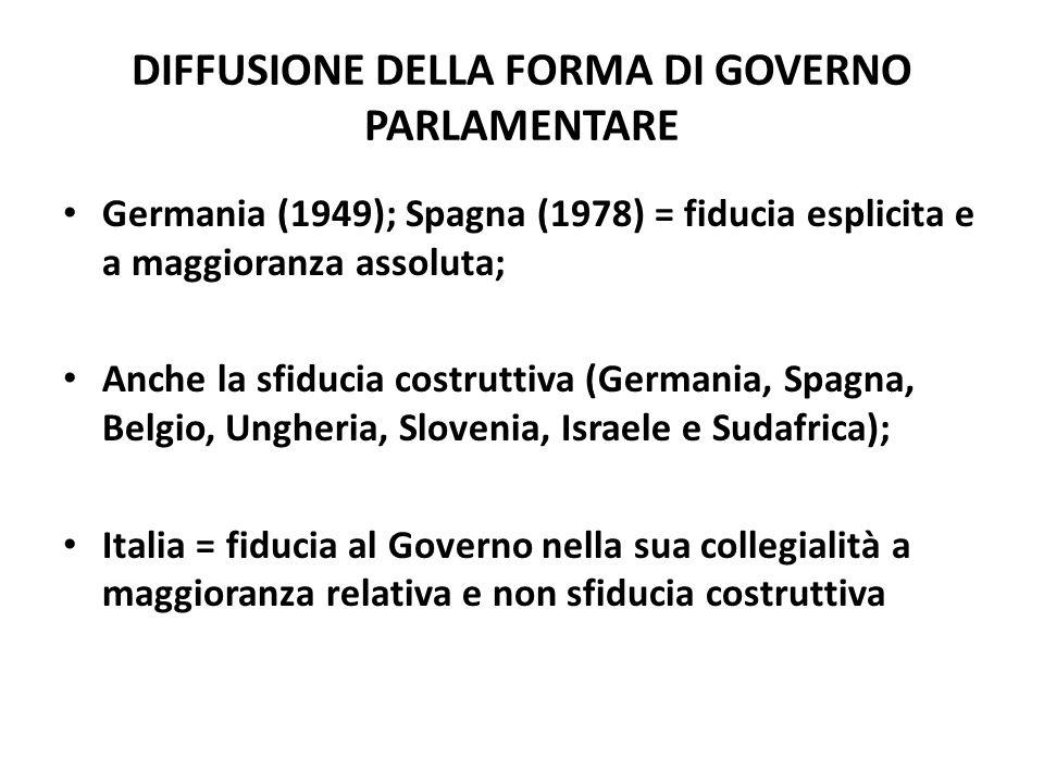 DIFFUSIONE DELLA FORMA DI GOVERNO PARLAMENTARE Germania (1949); Spagna (1978) = fiducia esplicita e a maggioranza assoluta; Anche la sfiducia costrutt