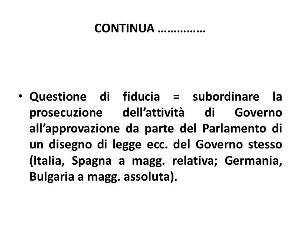 CONTINUA …………… Questione di fiducia = subordinare la prosecuzione dellattività di Governo allapprovazione da parte del Parlamento di un disegno di leg