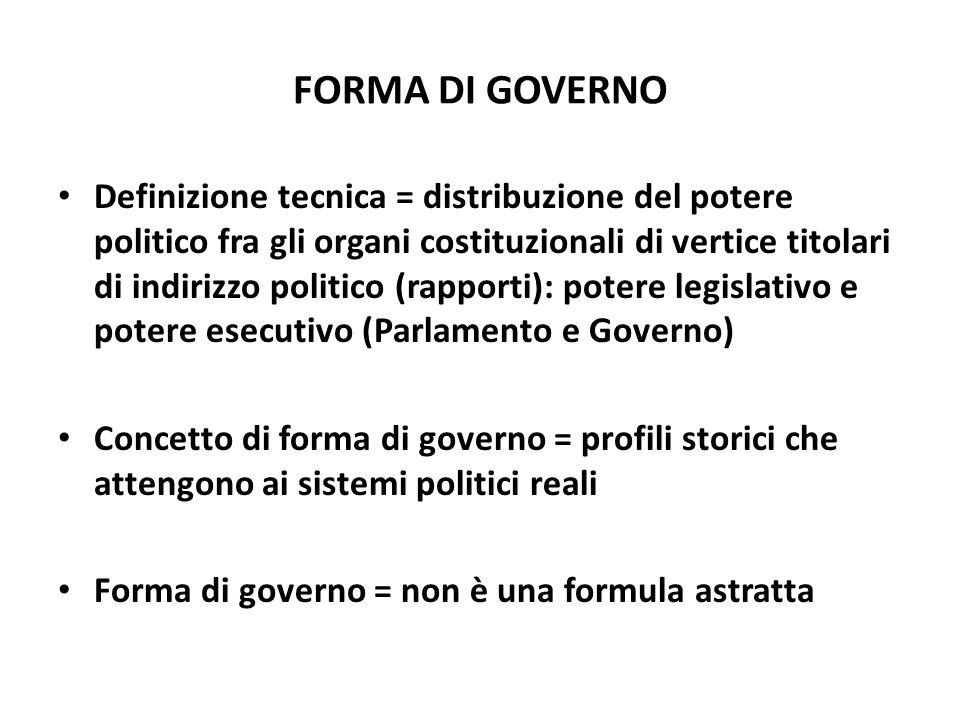 FORMA DI GOVERNO Definizione tecnica = distribuzione del potere politico fra gli organi costituzionali di vertice titolari di indirizzo politico (rapp
