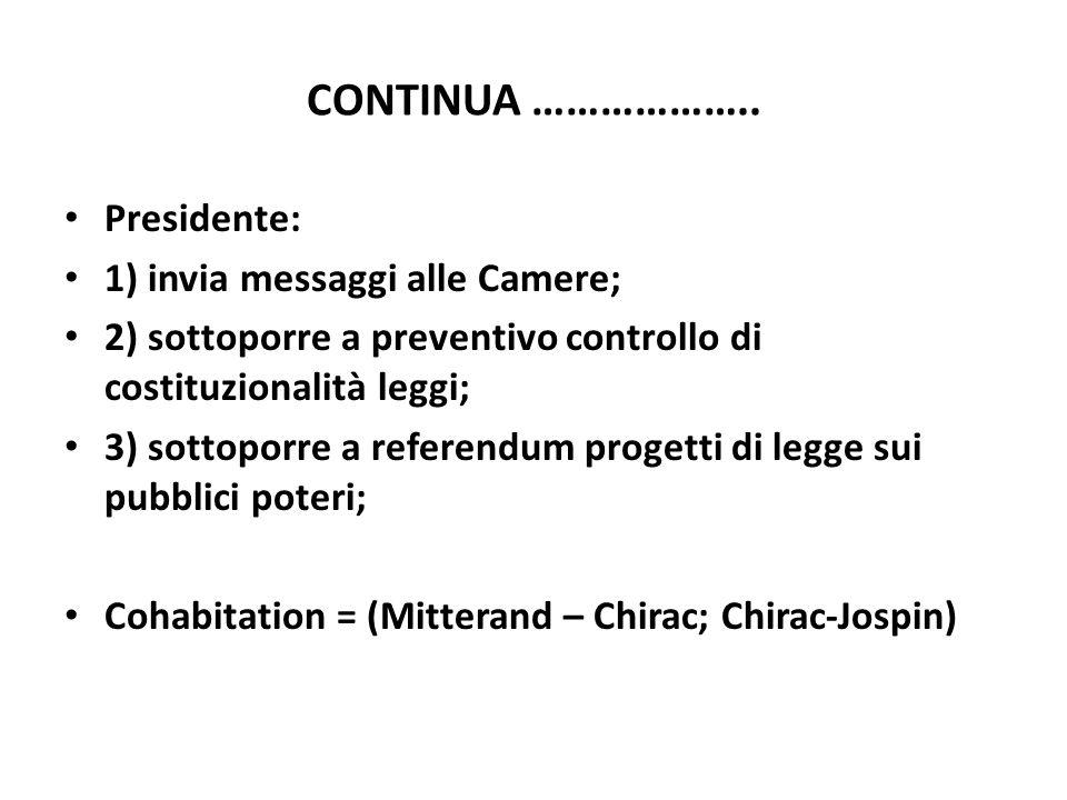 CONTINUA ……………….. Presidente: 1) invia messaggi alle Camere; 2) sottoporre a preventivo controllo di costituzionalità leggi; 3) sottoporre a referendu
