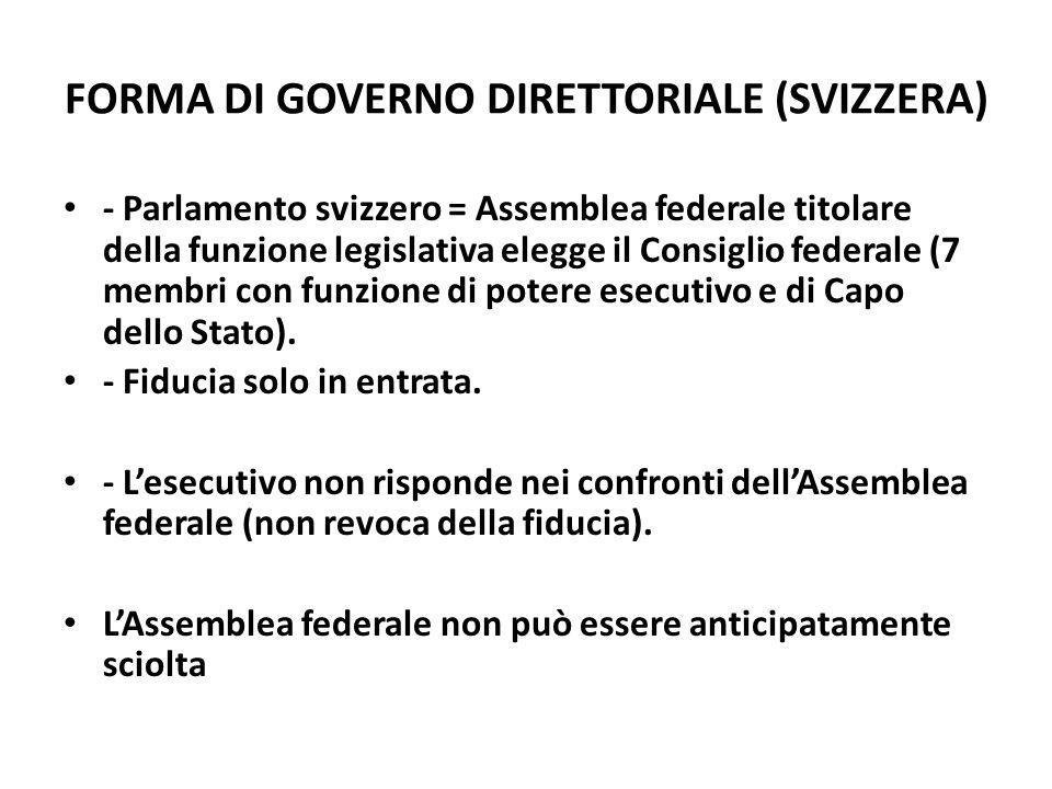 FORMA DI GOVERNO DIRETTORIALE (SVIZZERA) - Parlamento svizzero = Assemblea federale titolare della funzione legislativa elegge il Consiglio federale (