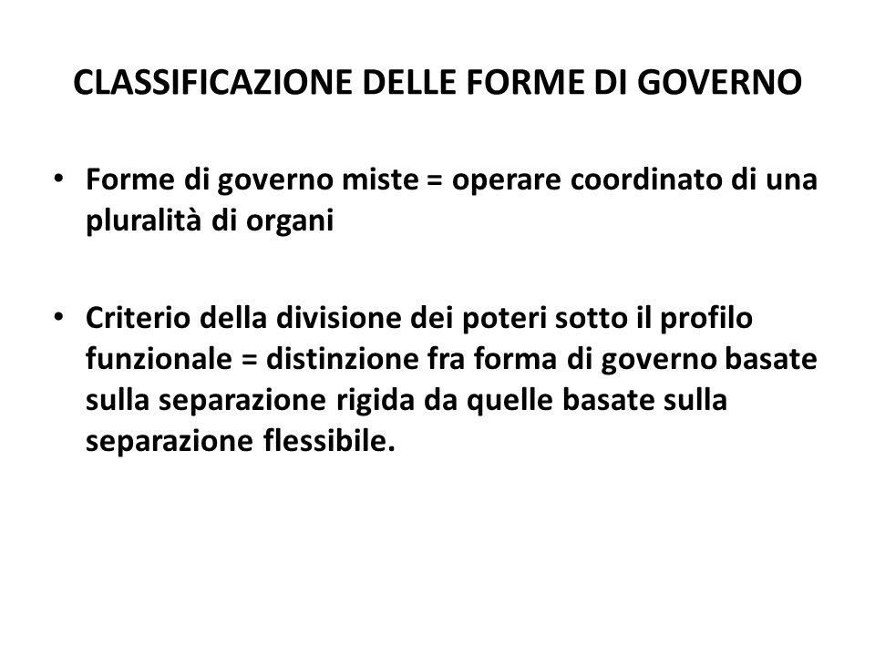 CLASSIFICAZIONE DELLE FORME DI GOVERNO Forme di governo miste = operare coordinato di una pluralità di organi Criterio della divisione dei poteri sott