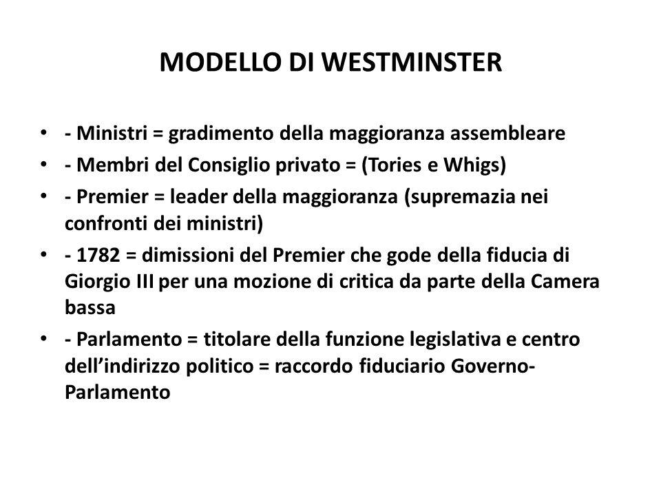 MODELLO DI WESTMINSTER - Ministri = gradimento della maggioranza assembleare - Membri del Consiglio privato = (Tories e Whigs) - Premier = leader dell