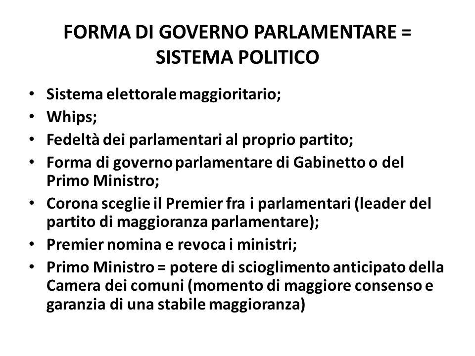 FORMA DI GOVERNO PARLAMENTARE = SISTEMA POLITICO Sistema elettorale maggioritario; Whips; Fedeltà dei parlamentari al proprio partito; Forma di govern