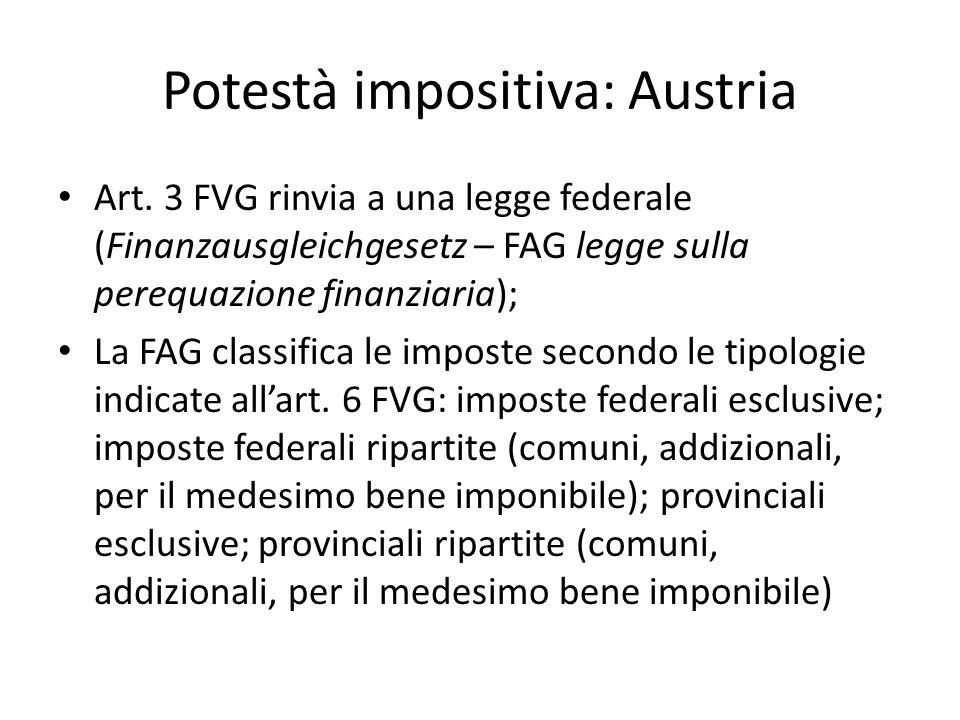 Potestà impositiva: Austria Art.