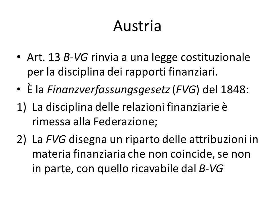 Austria Art. 13 B-VG rinvia a una legge costituzionale per la disciplina dei rapporti finanziari.