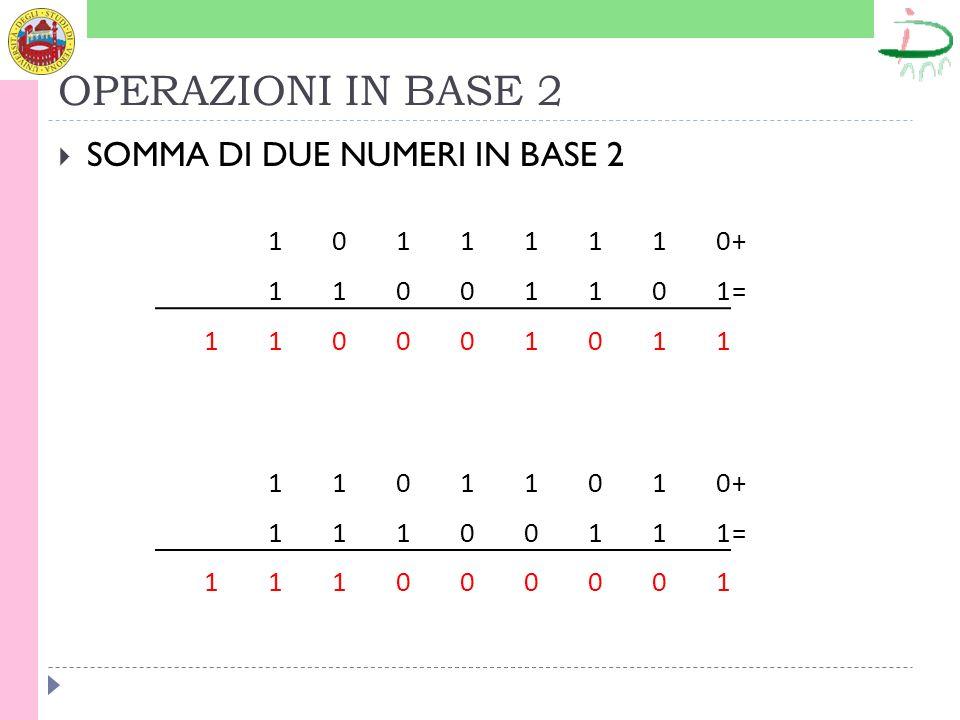 OPERAZIONI IN BASE 2 SOMMA DI DUE NUMERI IN BASE 2 10111110+ 11001101= 110001011 11011010+ 11100111= 111000001