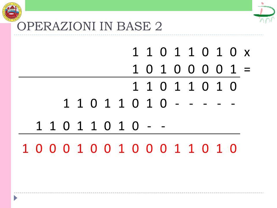 OPERAZIONI IN BASE 2 11011010x 10100001= 11011010 11011010----- 11011010-- 1000100100011010