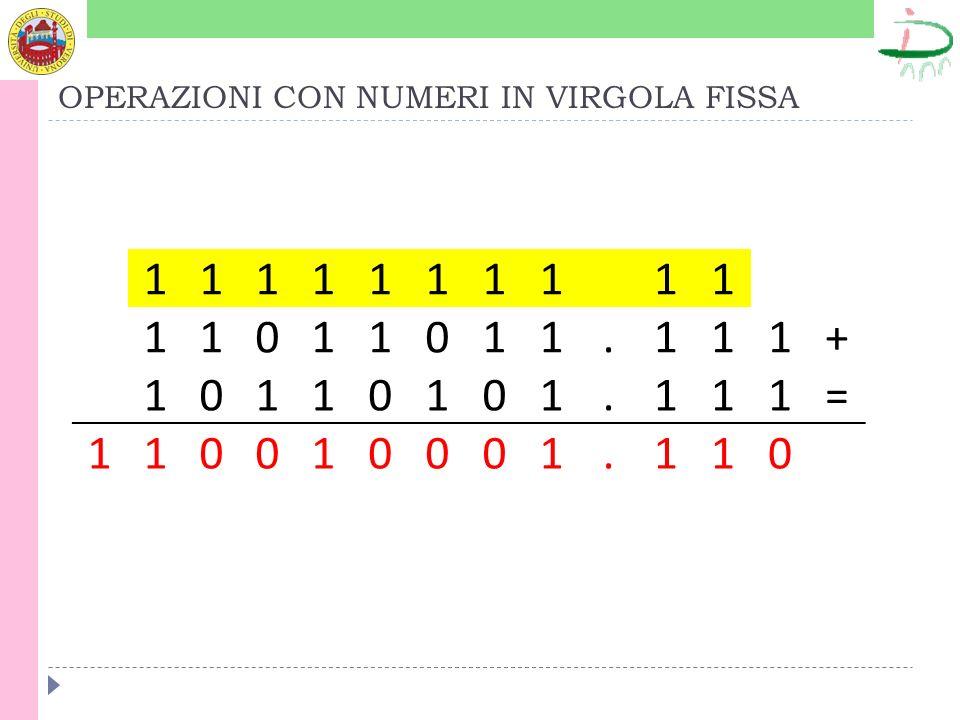 OPERAZIONI CON NUMERI IN VIRGOLA FISSA 11111111 11 11011011.111+ 10110101.111= 110010001.110