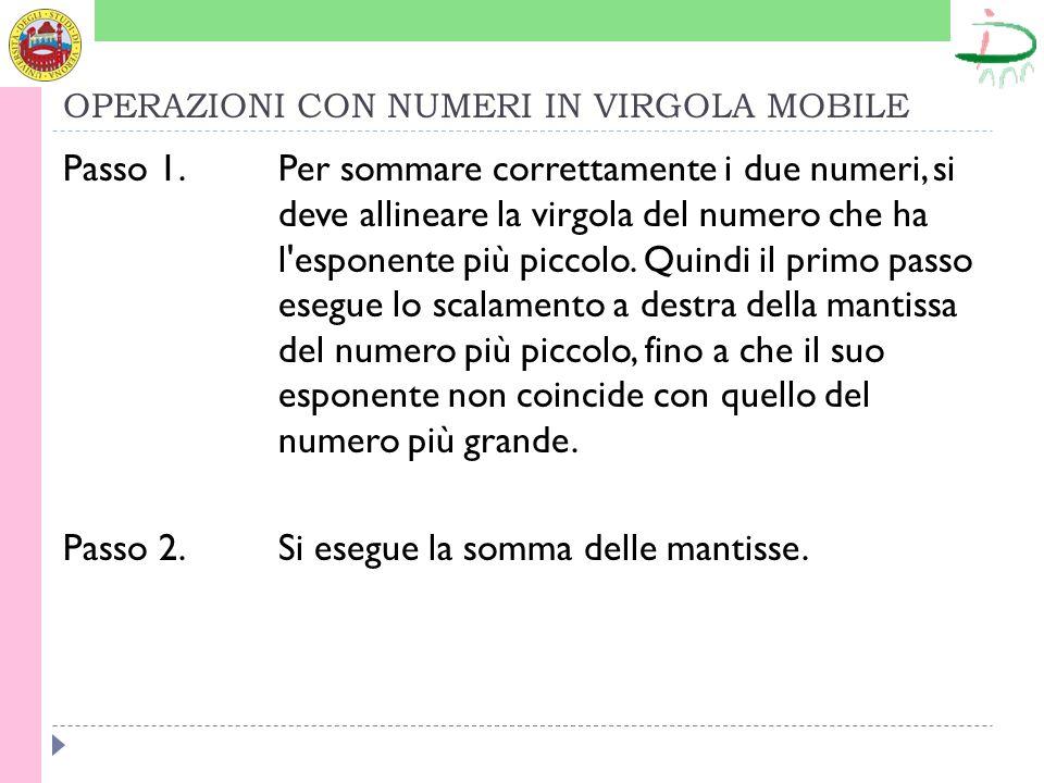 OPERAZIONI CON NUMERI IN VIRGOLA MOBILE Passo 1. Per sommare correttamente i due numeri, si deve allineare la virgola del numero che ha l'esponente pi