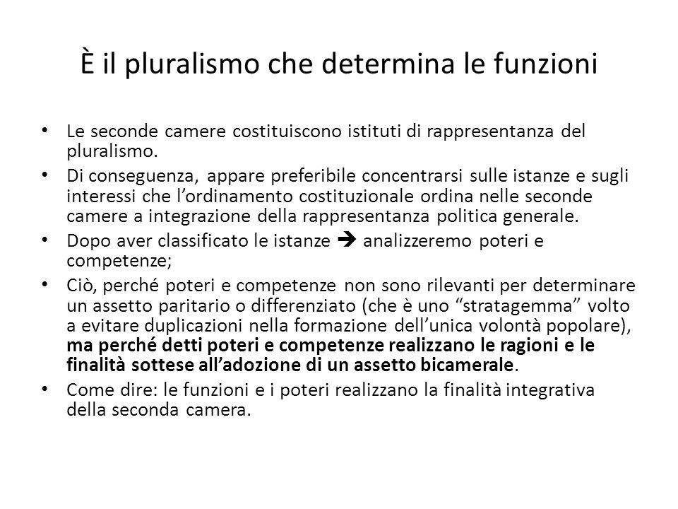 È il pluralismo che determina le funzioni Le seconde camere costituiscono istituti di rappresentanza del pluralismo. Di conseguenza, appare preferibil