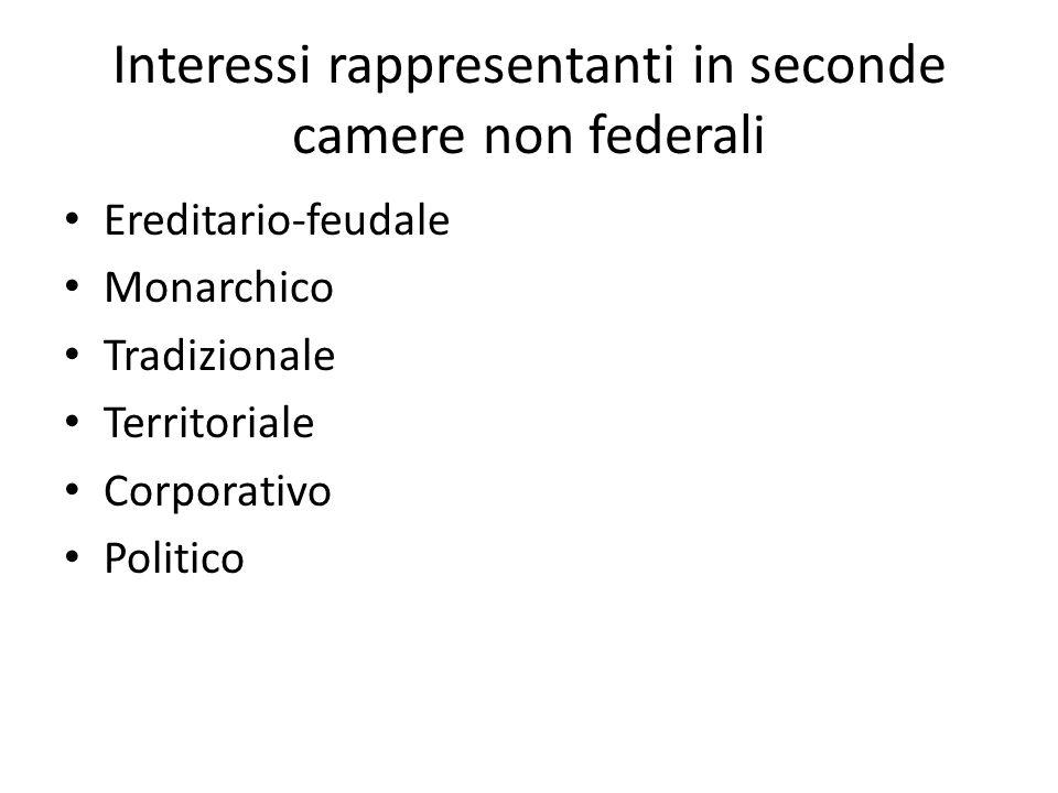 Interessi rappresentanti in seconde camere non federali Ereditario-feudale Monarchico Tradizionale Territoriale Corporativo Politico