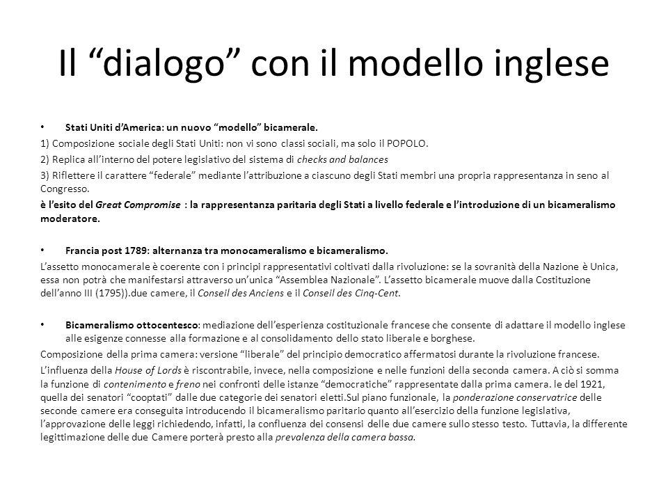Il dialogo con il modello inglese Stati Uniti dAmerica: un nuovo modello bicamerale. 1) Composizione sociale degli Stati Uniti: non vi sono classi soc