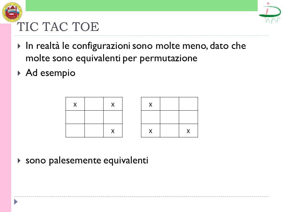 TIC TAC TOE In realtà le configurazioni sono molte meno, dato che molte sono equivalenti per permutazione Ad esempio sono palesemente equivalenti x xx