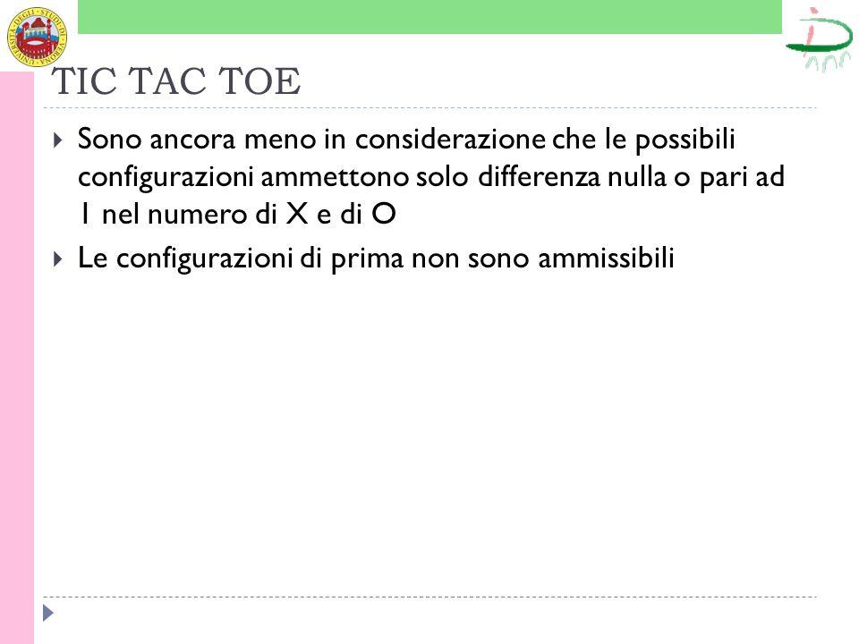 TIC TAC TOE Sono ancora meno in considerazione che le possibili configurazioni ammettono solo differenza nulla o pari ad 1 nel numero di X e di O Le c