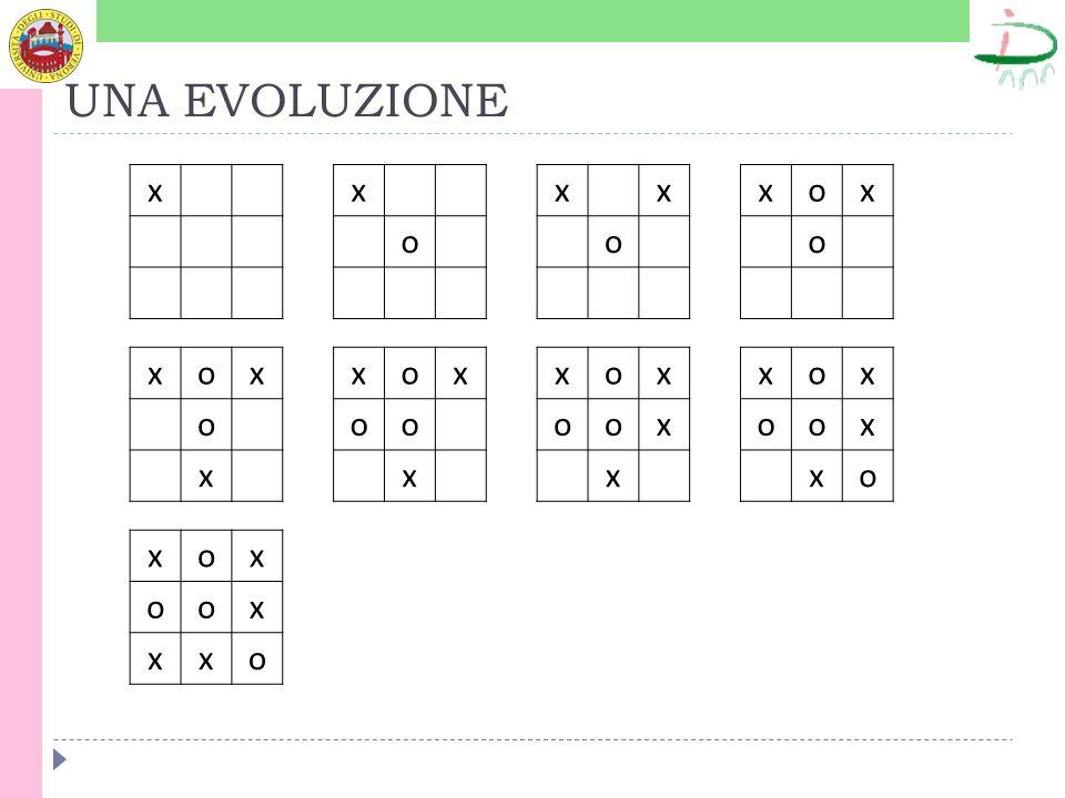 UNA EVOLUZIONE x x x xxox o o o xoxxoxxoxxox o oo ooxoox x x x xo xox oox xxo