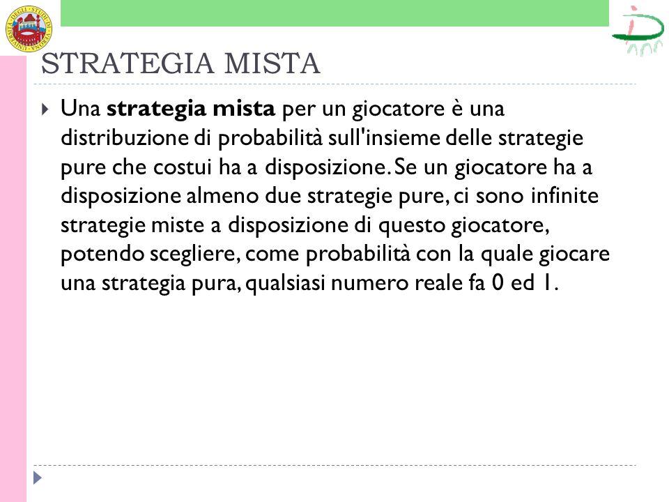 STRATEGIA MISTA Una strategia mista per un giocatore è una distribuzione di probabilità sull'insieme delle strategie pure che costui ha a disposizione
