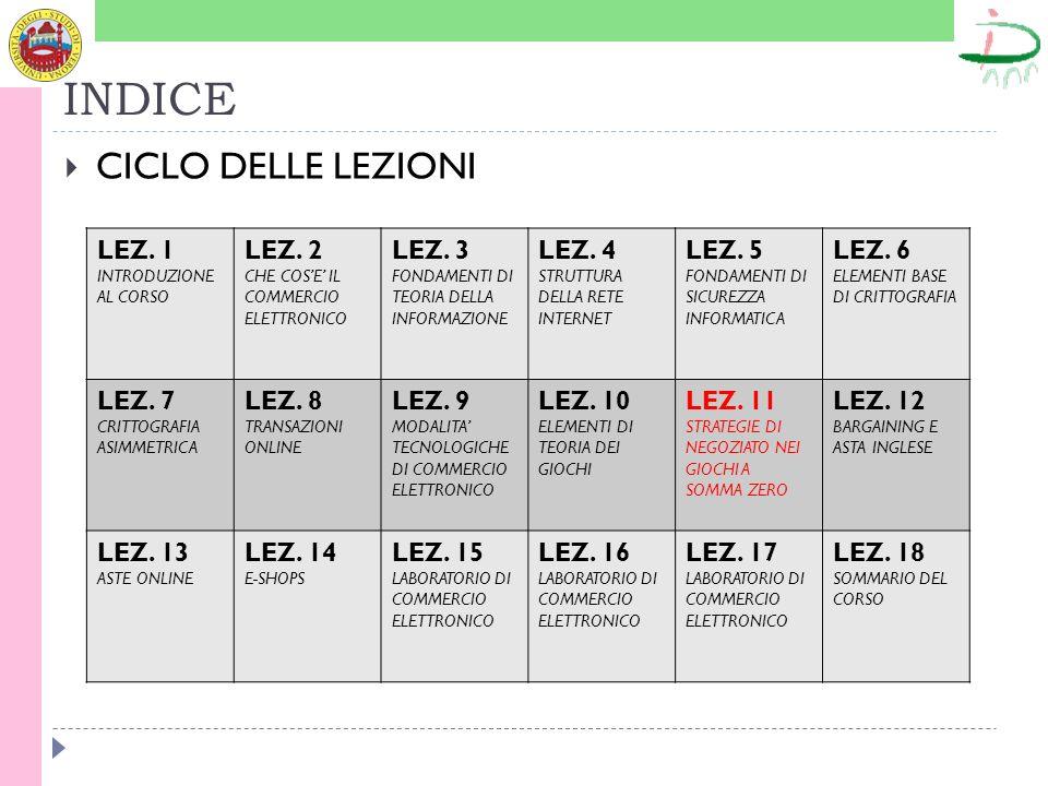 INDICE CICLO DELLE LEZIONI LEZ. 1 INTRODUZIONE AL CORSO LEZ. 2 CHE COSE IL COMMERCIO ELETTRONICO LEZ. 3 FONDAMENTI DI TEORIA DELLA INFORMAZIONE LEZ. 4