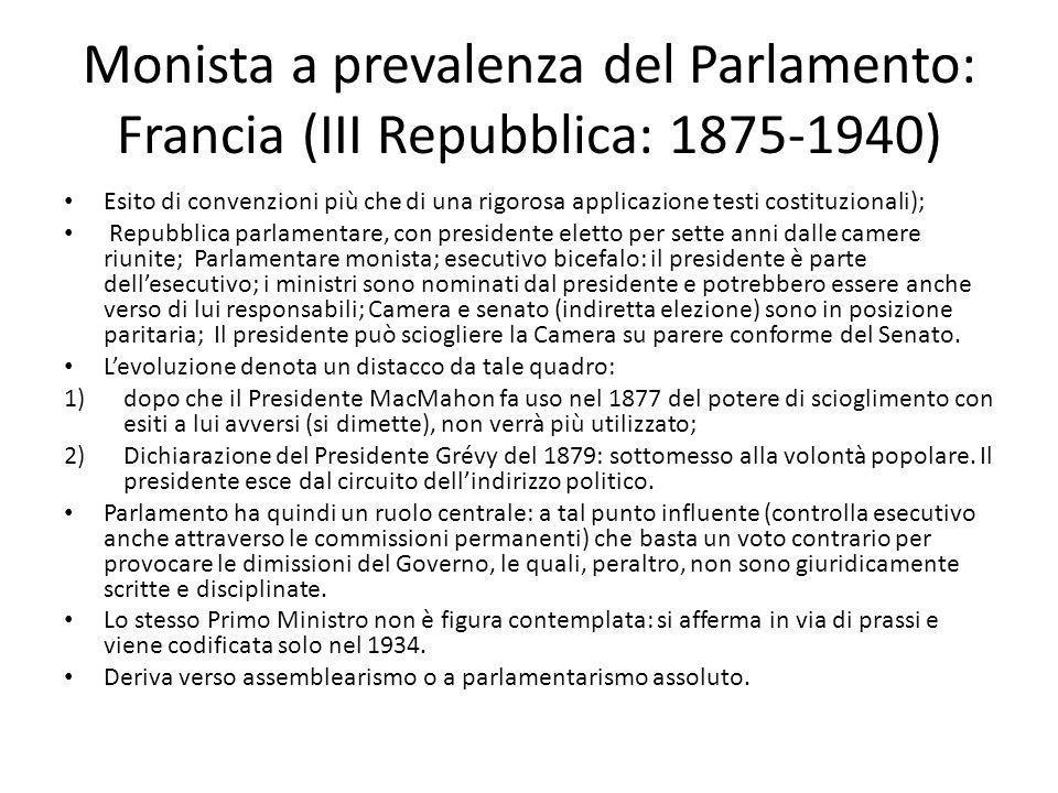 Monista a prevalenza del Parlamento: Francia (III Repubblica: 1875-1940) Esito di convenzioni più che di una rigorosa applicazione testi costituzional