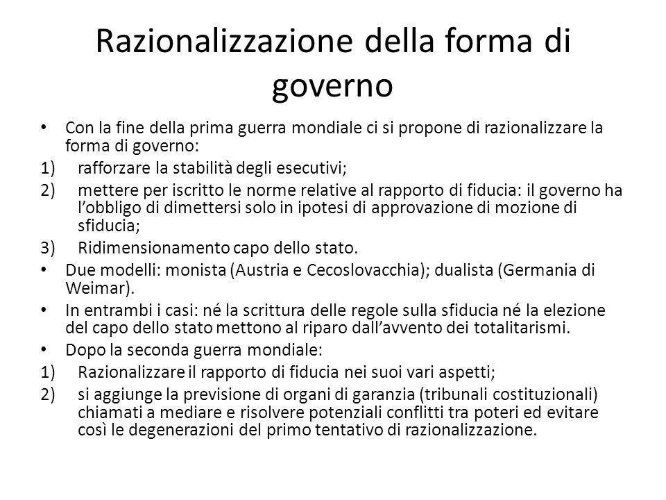 Razionalizzazione della forma di governo Con la fine della prima guerra mondiale ci si propone di razionalizzare la forma di governo: 1)rafforzare la