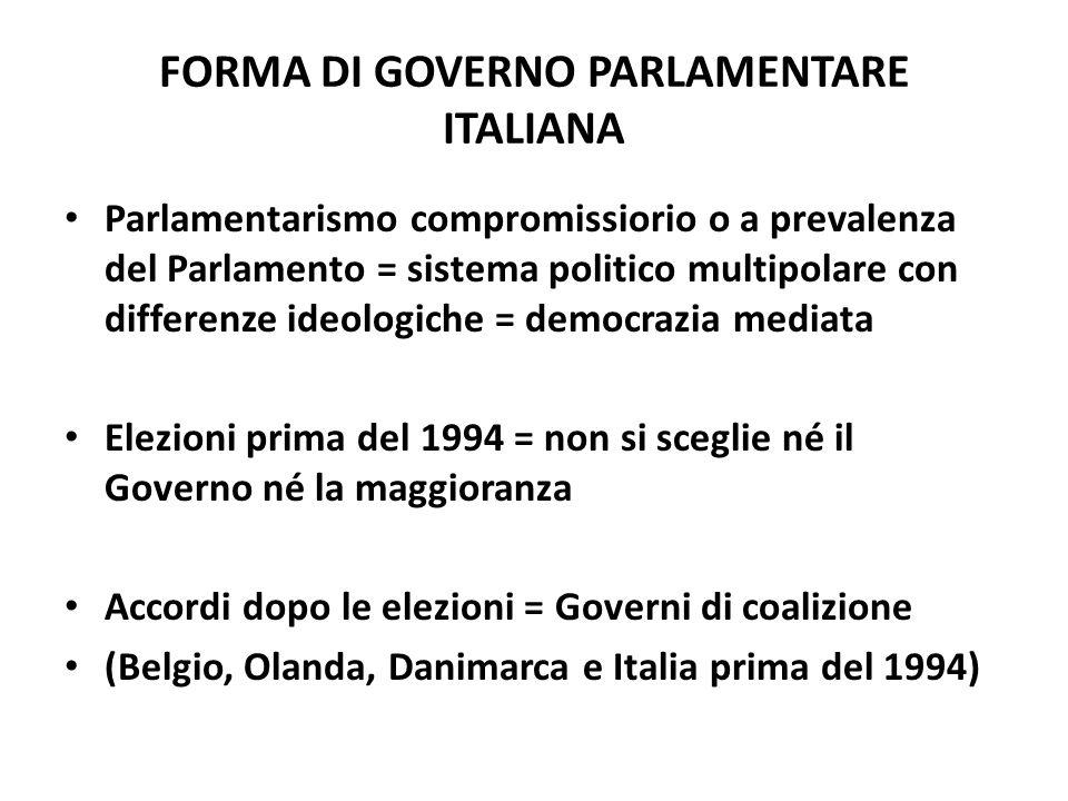 FORMA DI GOVERNO PARLAMENTARE ITALIANA Parlamentarismo compromissiorio o a prevalenza del Parlamento = sistema politico multipolare con differenze ide