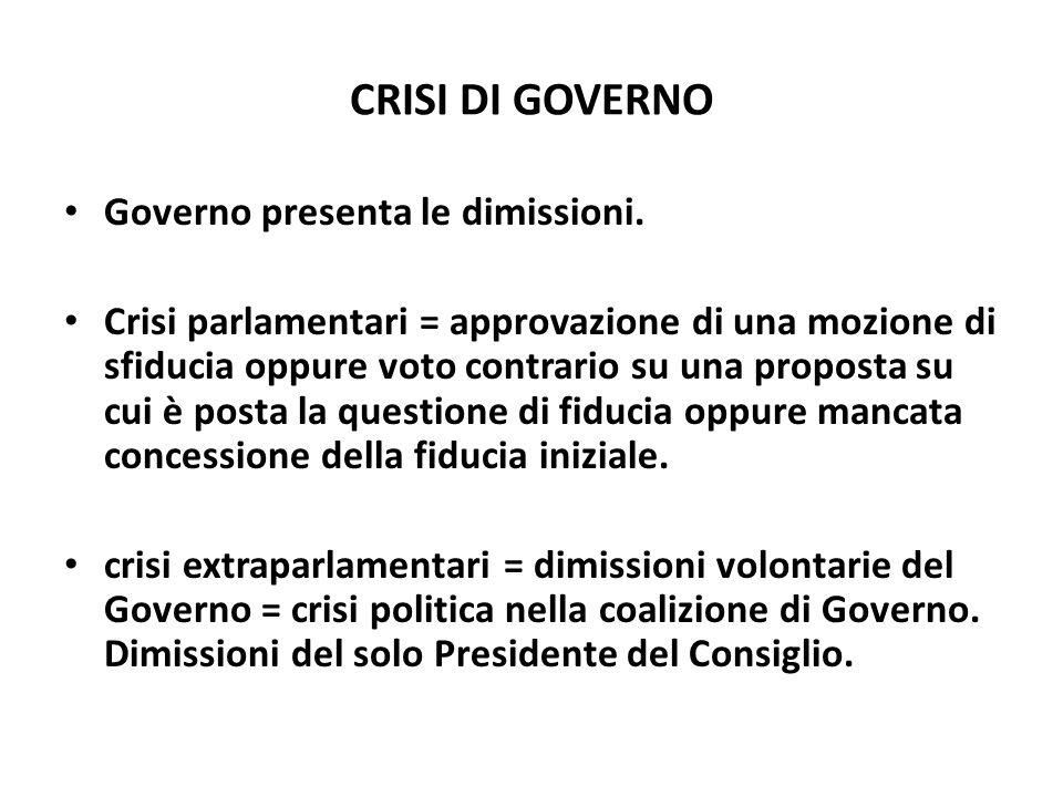 CRISI DI GOVERNO Governo presenta le dimissioni. Crisi parlamentari = approvazione di una mozione di sfiducia oppure voto contrario su una proposta su