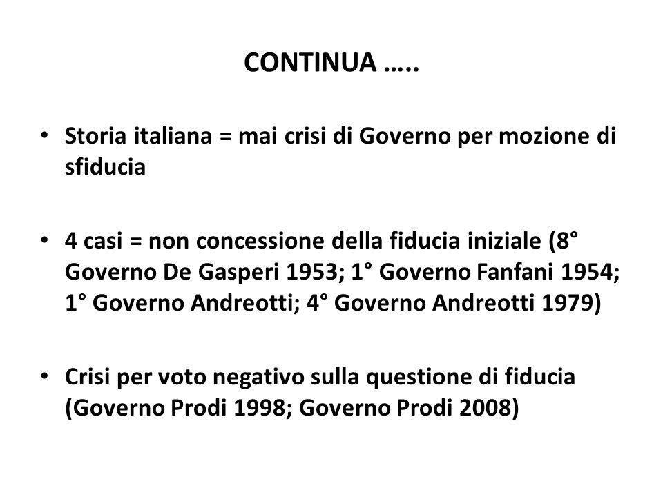 CONTINUA ….. Storia italiana = mai crisi di Governo per mozione di sfiducia 4 casi = non concessione della fiducia iniziale (8° Governo De Gasperi 195