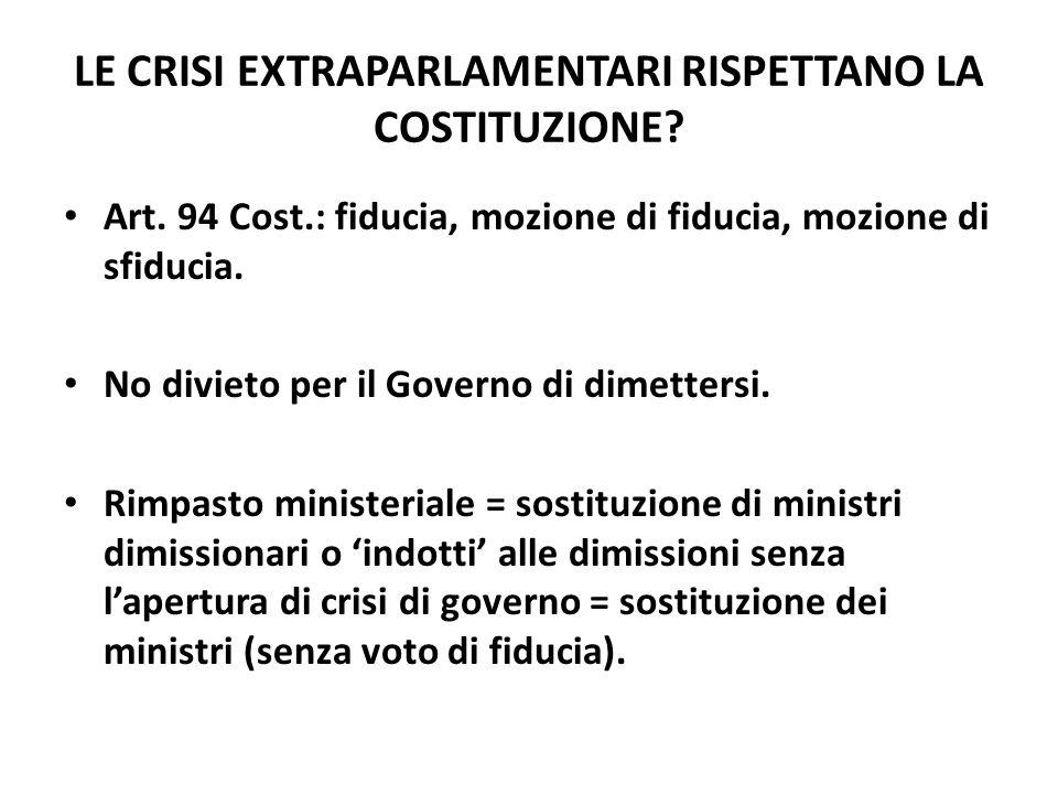 LE CRISI EXTRAPARLAMENTARI RISPETTANO LA COSTITUZIONE? Art. 94 Cost.: fiducia, mozione di fiducia, mozione di sfiducia. No divieto per il Governo di d