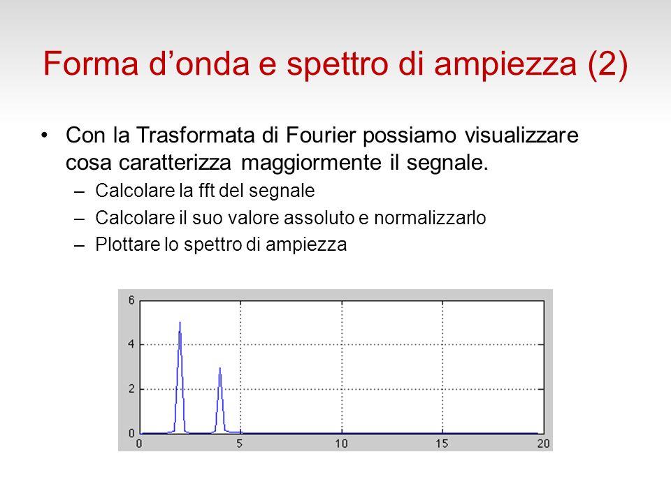 Forma donda e spettro di ampiezza (2) Con la Trasformata di Fourier possiamo visualizzare cosa caratterizza maggiormente il segnale.