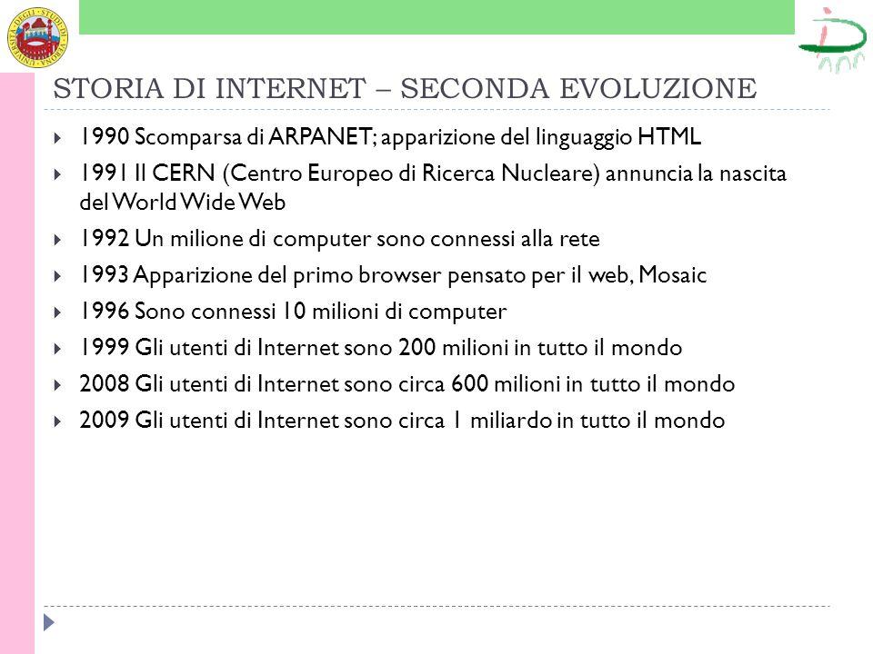STORIA DI INTERNET – SECONDA EVOLUZIONE 1990 Scomparsa di ARPANET; apparizione del linguaggio HTML 1991 Il CERN (Centro Europeo di Ricerca Nucleare) annuncia la nascita del World Wide Web 1992 Un milione di computer sono connessi alla rete 1993 Apparizione del primo browser pensato per il web, Mosaic 1996 Sono connessi 10 milioni di computer 1999 Gli utenti di Internet sono 200 milioni in tutto il mondo 2008 Gli utenti di Internet sono circa 600 milioni in tutto il mondo 2009 Gli utenti di Internet sono circa 1 miliardo in tutto il mondo