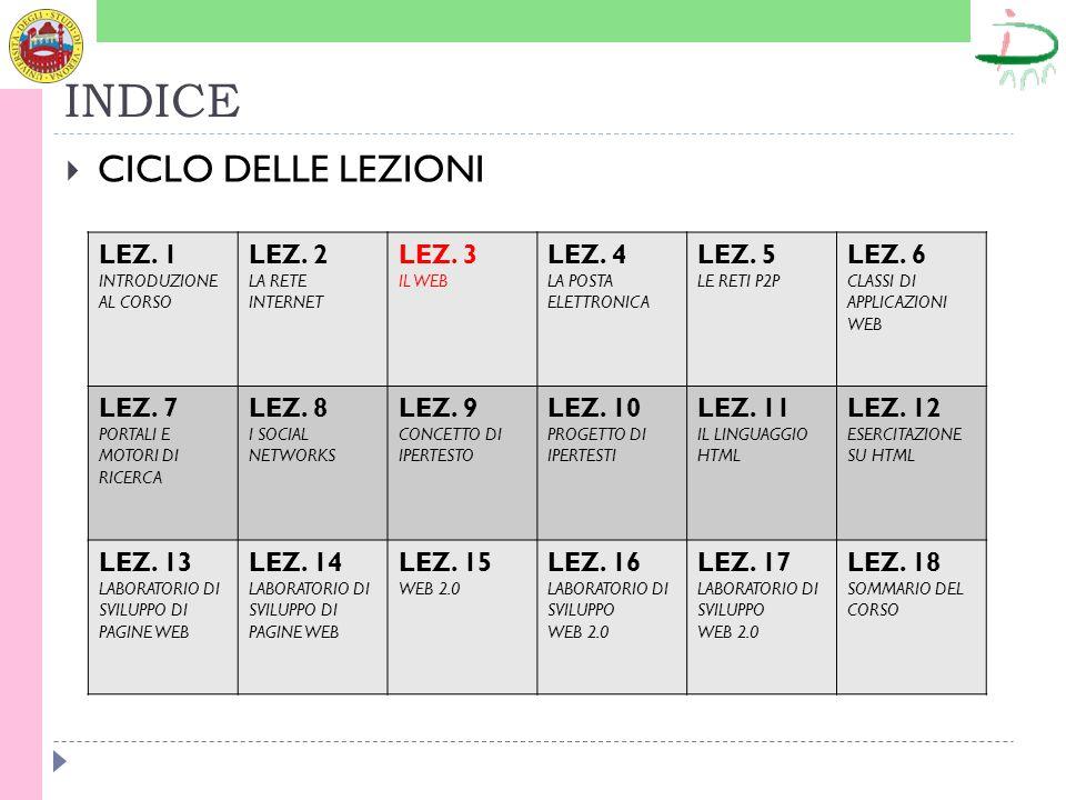 INDICE CICLO DELLE LEZIONI LEZ. 1 INTRODUZIONE AL CORSO LEZ.