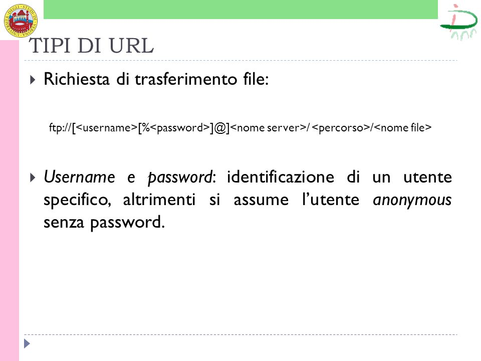 TIPI DI URL Richiesta di trasferimento file: ftp://[ [% ]@] / / Username e password: identificazione di un utente specifico, altrimenti si assume lutente anonymous senza password.