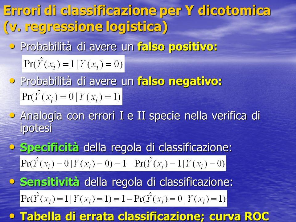 Probabilità di avere un falso positivo: Probabilità di avere un falso positivo: Probabilità di avere un falso negativo: Probabilità di avere un falso