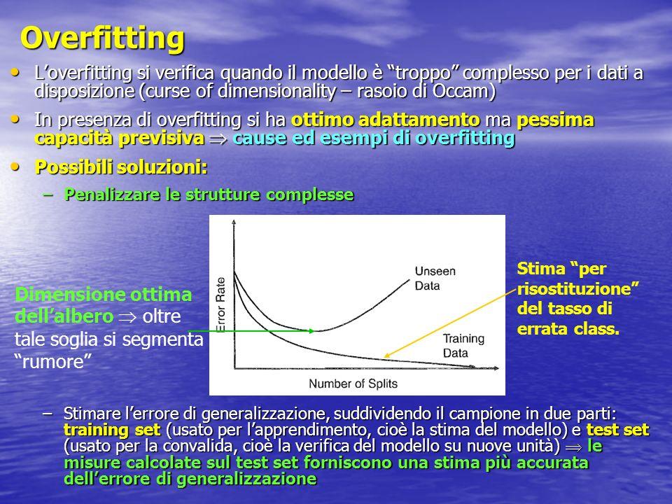 Overfitting Loverfitting si verifica quando il modello è troppo complesso per i dati a disposizione (curse of dimensionality – rasoio di Occam) Loverf