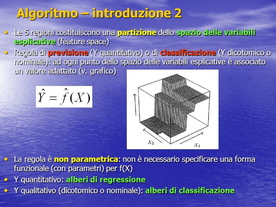 Algoritmo – introduzione 2 Le 5 regioni costituiscono una partizione dello spazio delle variabili esplicative (feature space) Le 5 regioni costituisco