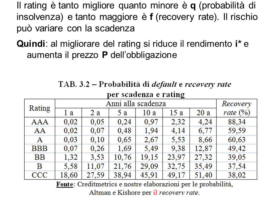 Il rating è tanto migliore quanto minore è q (probabilità di insolvenza) e tanto maggiore è f (recovery rate).