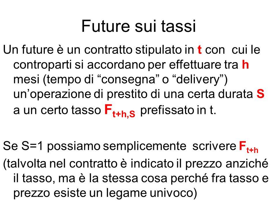 Future sui tassi Un future è un contratto stipulato in t con cui le controparti si accordano per effettuare tra h mesi (tempo di consegna o delivery) unoperazione di prestito di una certa durata S a un certo tasso F t+h,S prefissato in t.