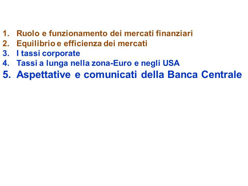1.Ruolo e funzionamento dei mercati finanziari 2.Equilibrio e efficienza dei mercati 3.I tassi corporate 4.Tassi a lunga nella zona-Euro e negli USA 5.Aspettative e comunicati della Banca Centrale