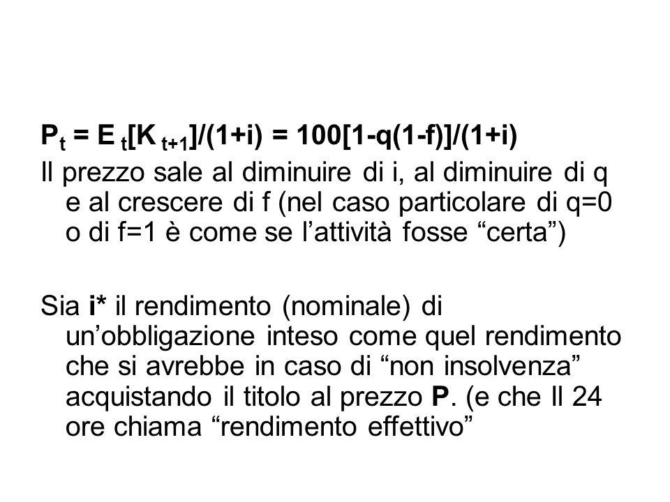 P t = E t [K t+1 ]/(1+i) = 100[1-q(1-f)]/(1+i) Il prezzo sale al diminuire di i, al diminuire di q e al crescere di f (nel caso particolare di q=0 o di f=1 è come se lattività fosse certa) Sia i* il rendimento (nominale) di unobbligazione inteso come quel rendimento che si avrebbe in caso di non insolvenza acquistando il titolo al prezzo P.