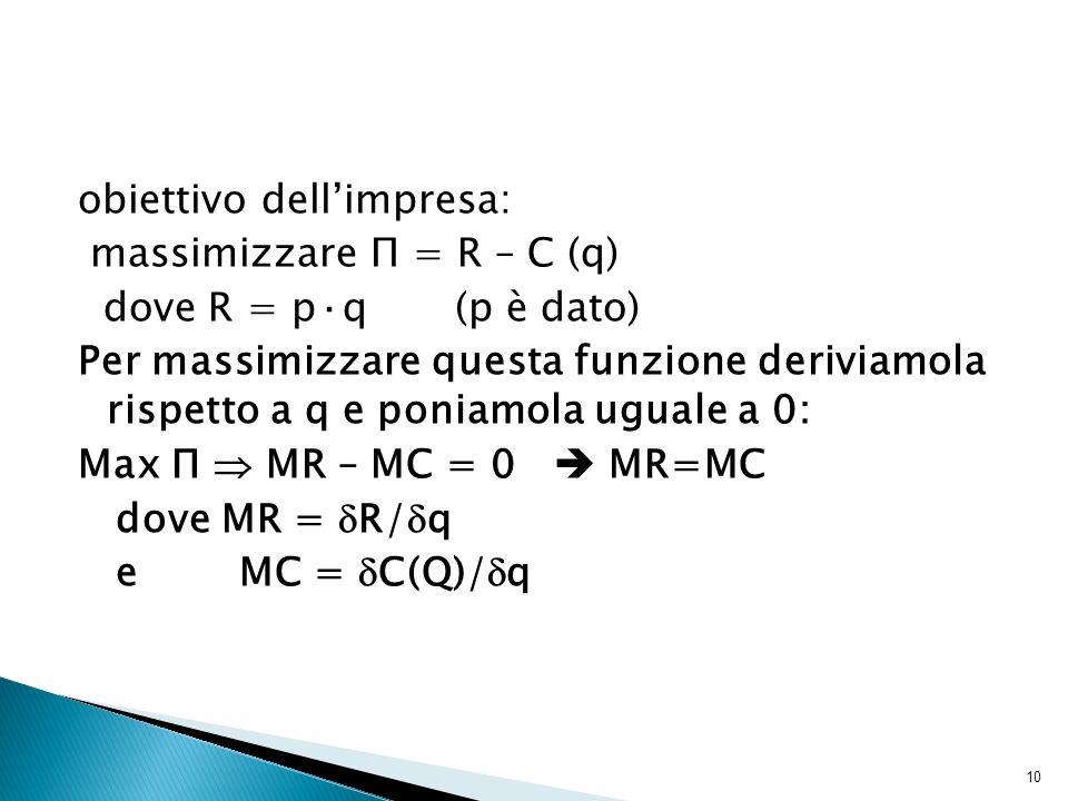 obiettivo dellimpresa: massimizzare П = R – C (q) dove R = p·q (p è dato) Per massimizzare questa funzione deriviamola rispetto a q e poniamola uguale