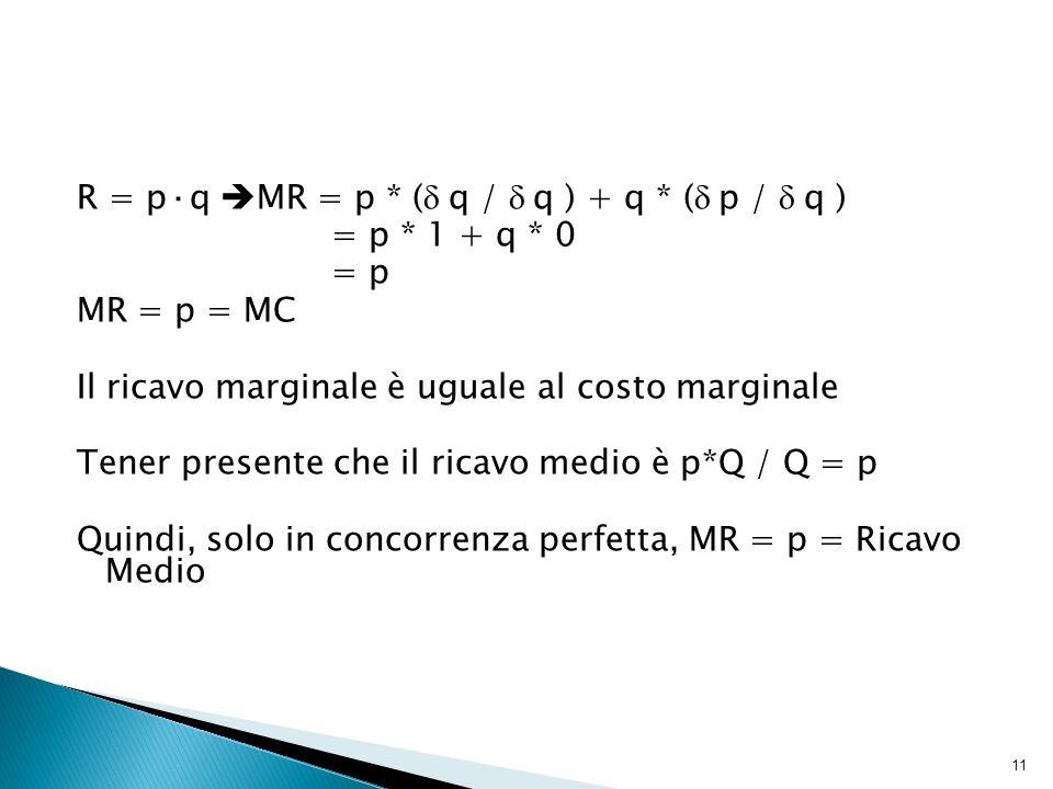 R = p·q MR = p * ( q / q ) + q * ( p / q ) = p * 1 + q * 0 = p MR = p = MC Il ricavo marginale è uguale al costo marginale Tener presente che il ricav