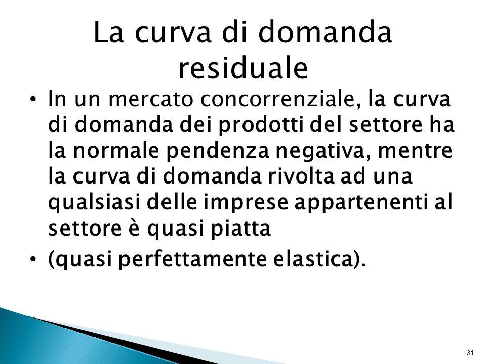 31 La curva di domanda residuale In un mercato concorrenziale, la curva di domanda dei prodotti del settore ha la normale pendenza negativa, mentre la