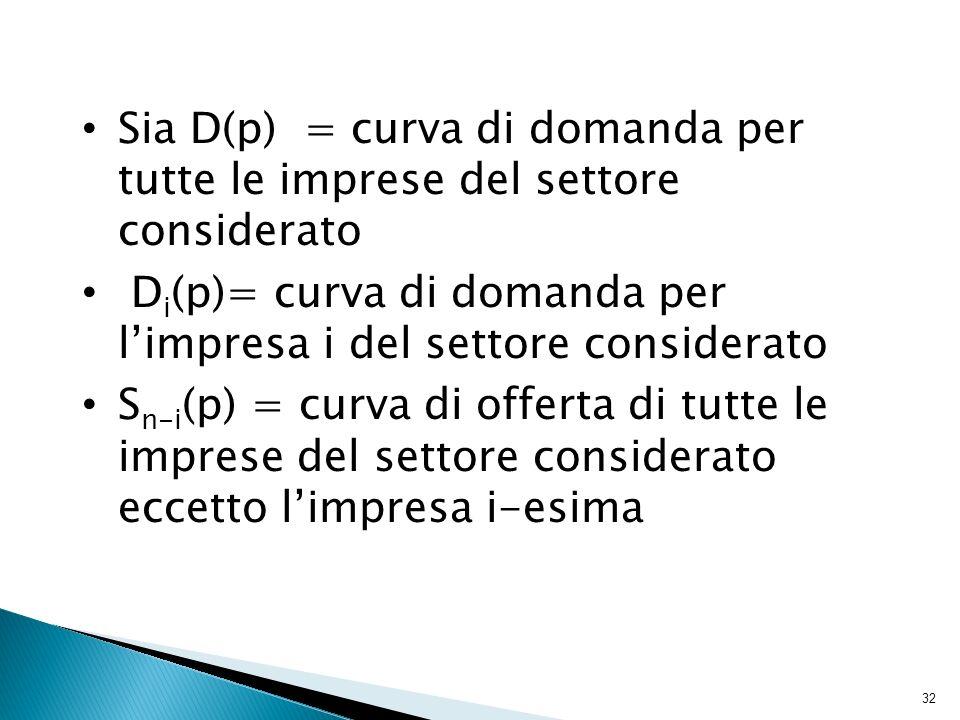 32 Sia D(p) = curva di domanda per tutte le imprese del settore considerato D i (p)= curva di domanda per limpresa i del settore considerato S n-i (p)